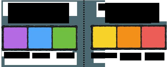Выбор цвета в зависимости от типа продаж