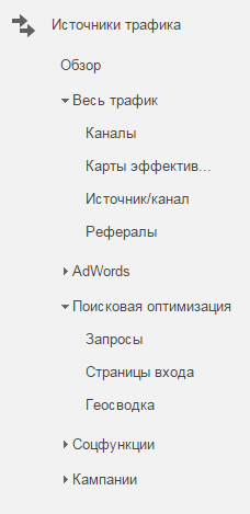 Источники трафика в Google Analytics