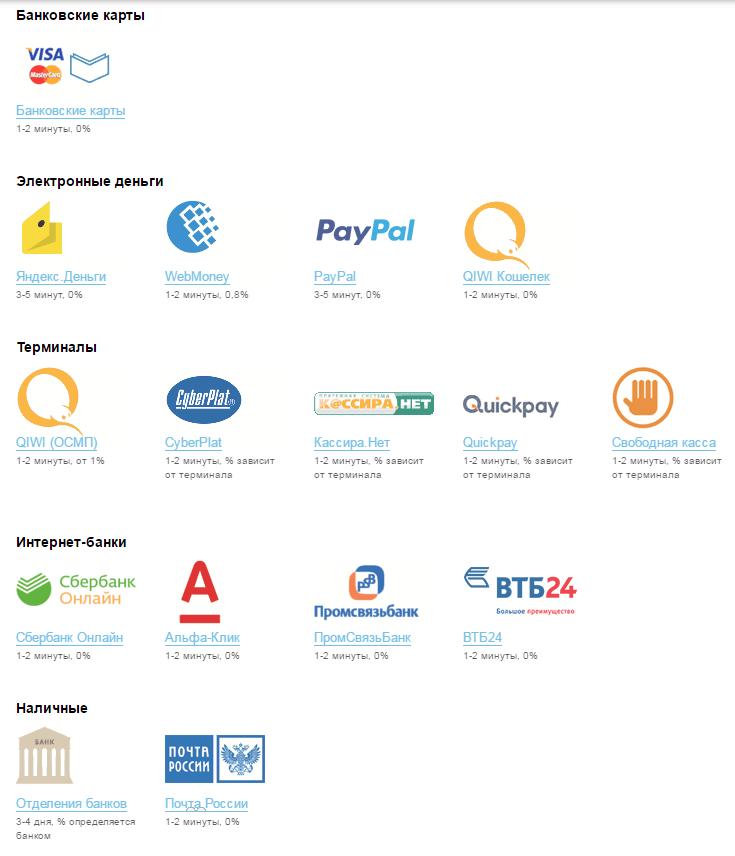 Методы оплаты домена на sweb.ru