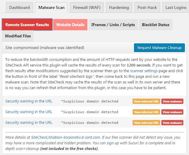 После сканирования сайта плагином Sucuri Security появились предупреждения