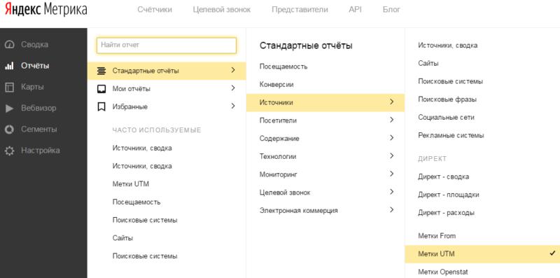 Где искать отчет о UTM-метках в Яндекс Метрике