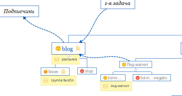 Пример сегментация